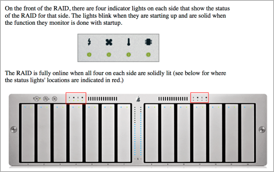 Figure 4 Diagram describing how to verify if an Apple Xserve RAID is working properly